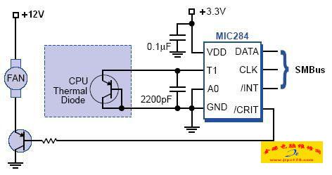 为核心cpu温度监控电路